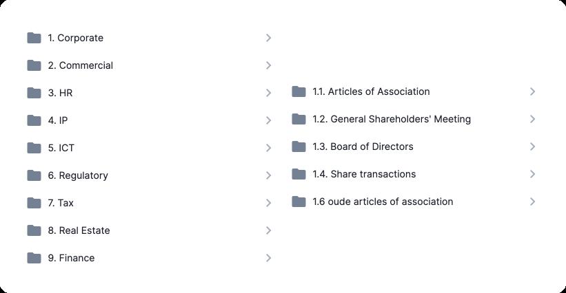 Corporify Document Management